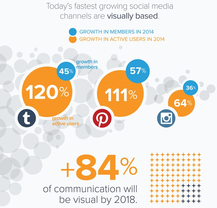 http://www.webdam.com/blog/brand-marketing-infographic